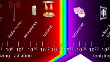 ionizing and nonionizing radiation