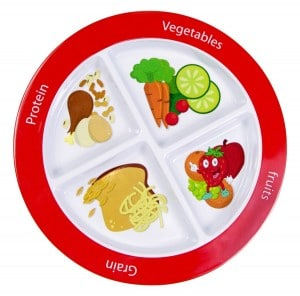 portion size plate for kids