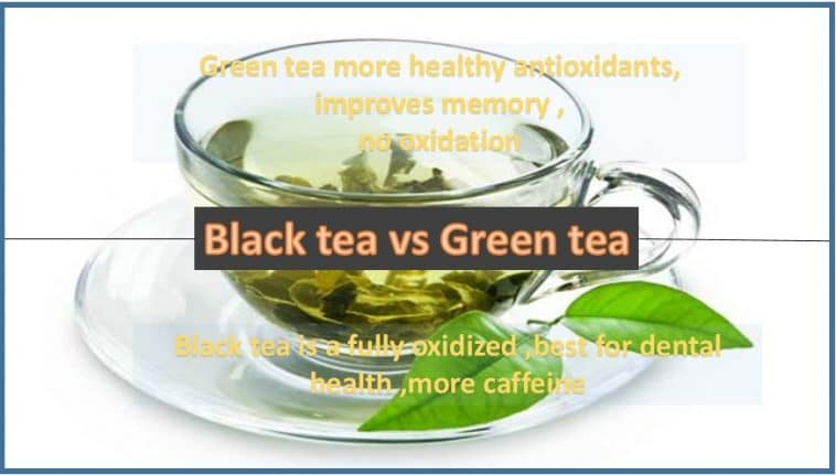 the difference between green tea and black tea If you wonder what the difference is between matcha tea powder and green tea, you're not alone while these two superfoods seem similar and both come from green tea leaves, they have distinct flavors, textures, colors and preparation methods.