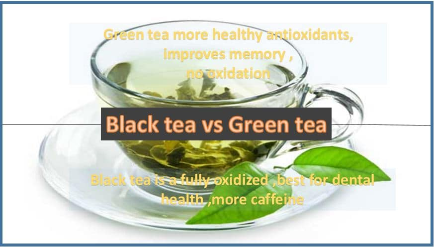 Black Tea Versus Green Tea Lorecentral