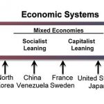 Image showing mixed economy